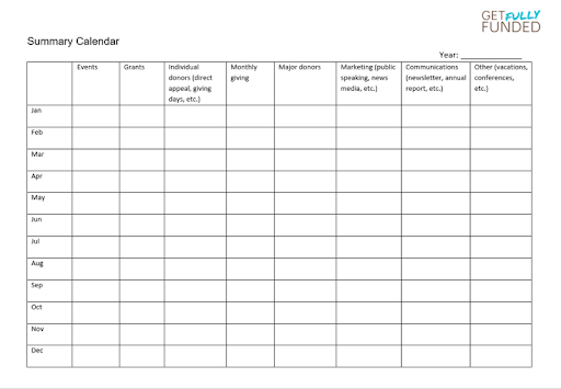 Use this 1-page fundraising plan template to help guide your fundraising efforts.