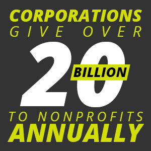 Corporations give over 20 billion dollars to nonprofit organizations each year.
