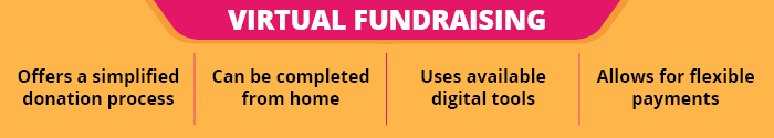 These are some of the main benefits of virtual fundraising.